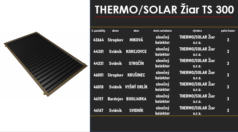THERMOSOLAR Žiar TS300